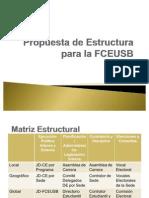 Propuesta de Estructura FCEUSB