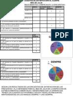 Analisis Encuestas de Satisfaccion Al Cliente