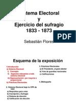 Sistema Electoral y Practicas
