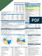 Economic Fact Sheet Jan 2012_0