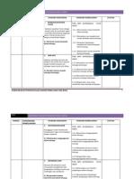 Rancangan Pengajaran Tahunan KSSR Tahun Dua, 2012 - Pendidikan Moral