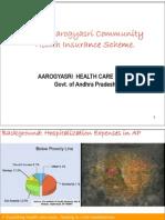 AarogyaSree PPT