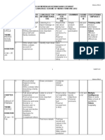 EL Sec Yearly Scheme of Work Form 1 Sample 1 2010