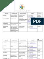 liste_des_entreprises_labellisees