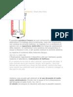 Elettrolisi Dell H2O
