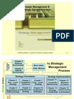 Strategic Management & Strategic Competitiveness