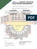 29820888 Limites y Derivadas de Funciones Trigonometric As