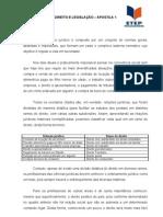 DIREITO E LEGISLAÇÃO APOSTILA COMPLETA