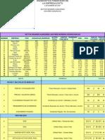 3 Principales Ratios en Excel