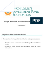 Hunger Alleviation & Nutrition Landscape Analysis