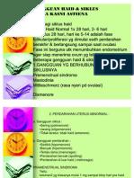 gangguan-haid-siklus