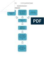 Pathophysiology PUD