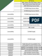 3G KPIs (2)
