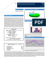 CIMB Islamic Equity Growth Syariah Factsheet Dec 2009