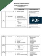 Rancangan Tahunan Ictl Form 2 2011