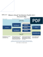 VMware vCloud Architecture Toolkit Documentation Mapv2