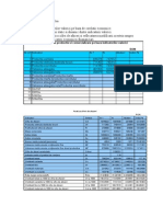 Aplicatii Cifra de Afaceri (1)