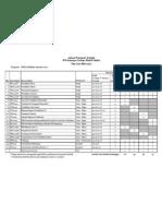 Jadual Tawaran Subjek DPLI-S1