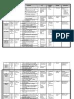 English Form 4(Rancangan 2011)