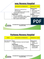 Parkway Novena Hospital