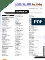 Daftar Nama Sekolah TK