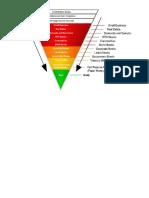 FOFOA Diagrams