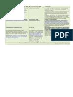 soportevitalbasicorecomendaciones2010