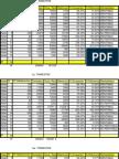 Excel - Práctica III