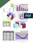 Excel - Práctica VI