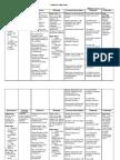 Asthma Nursing Care Plan - Ineffective Breathing Pattern ...