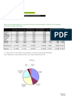 Informe Violencia 2007