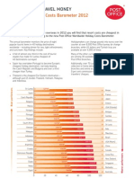 Holiday Costs Barometer 2012