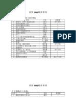 商務2011暢銷書榜
