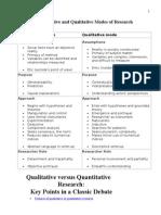 Predispositions of Quantitative and Qualitative Modes of Inquiry