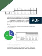Analise Dados