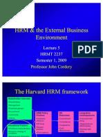 HRM & the External Business Environment