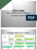 OCD F