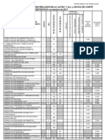Estudios Que Se Pueden Realizar en La Ulpgc y Ull y Notas de Corte a 16 de Octubre de 2011