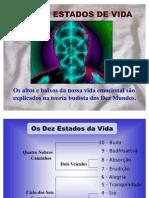 BUDISMO_DAISHONIN_10_estadosdavida1