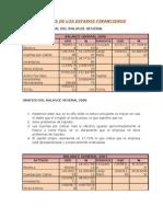 ANÁLISIS DE LOS ESTADOS FINANCIEROS, EXPOSICION DE FINANZAS