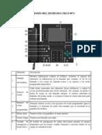 Manual Usuario Telefono CISCO 9971