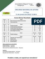 cnl resultados básico e secundário 11-12