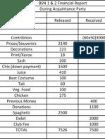 Edited Treasurers Report