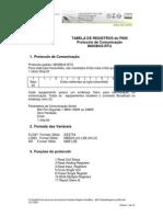 TabelaRegistros p600