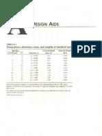 Nilson Book-Appendix A
