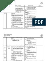 Yearly Scheme of Work- y 4