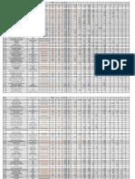 BMC Election 2007 Analysis