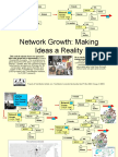 Ideas for Expanding Network of People Working for Social Benefit