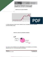 Estadísticas CEM Talara