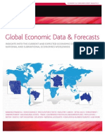 Global Economic Data and Forecasts